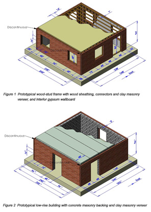 Performance-Based Design of Masonry and Masonry Veneer
